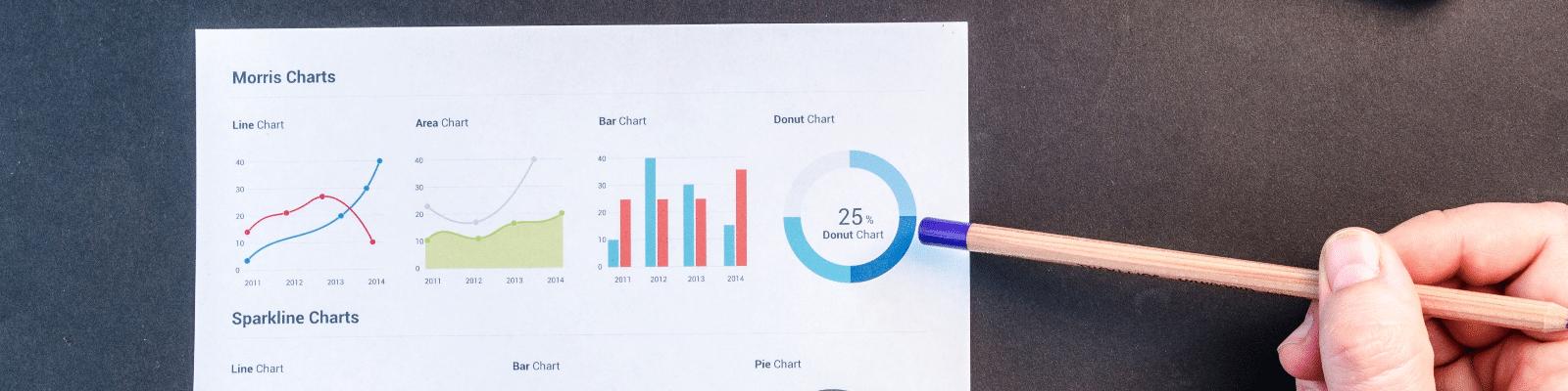 Vom Kartenspiel in die Datenanalyse – Was uns das Anscombe Quartett über Datenvisualisierung verrät!